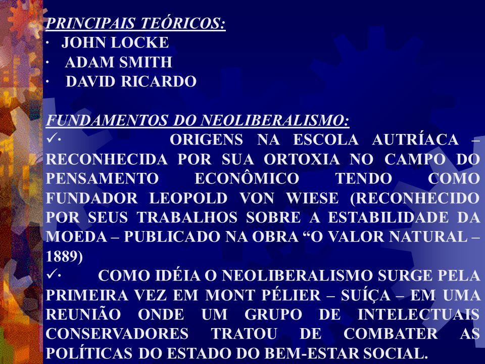 PRINCIPAIS TEÓRICOS: · JOHN LOCKE · ADAM SMITH · DAVID RICARDO FUNDAMENTOS DO NEOLIBERALISMO: · ORIGENS NA ESCOLA AUTRÍACA – RECONHECIDA POR SUA ORTOX