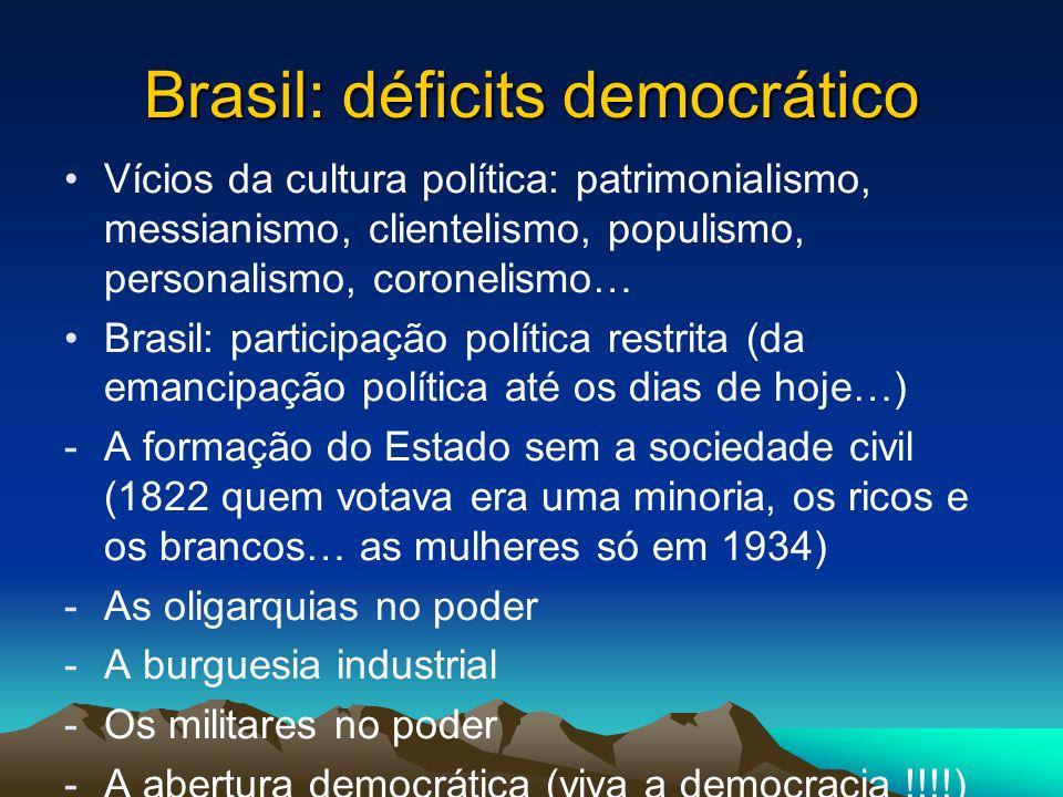 Brasil: déficits democrático Vícios da cultura política: patrimonialismo, messianismo, clientelismo, populismo, personalismo, coronelismo… Brasil: par