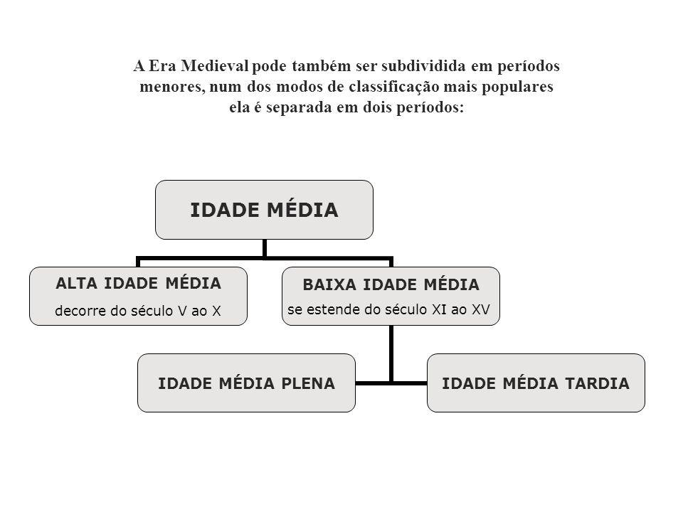 IDADE MÉDIA ALTA IDADE MÉDIA decorre do século V ao X BAIXA IDADE MÉDIA se estende do século XI ao XV IDADE MÉDIA PLENA IDADE MÉDIA TARDIA A Era Medie