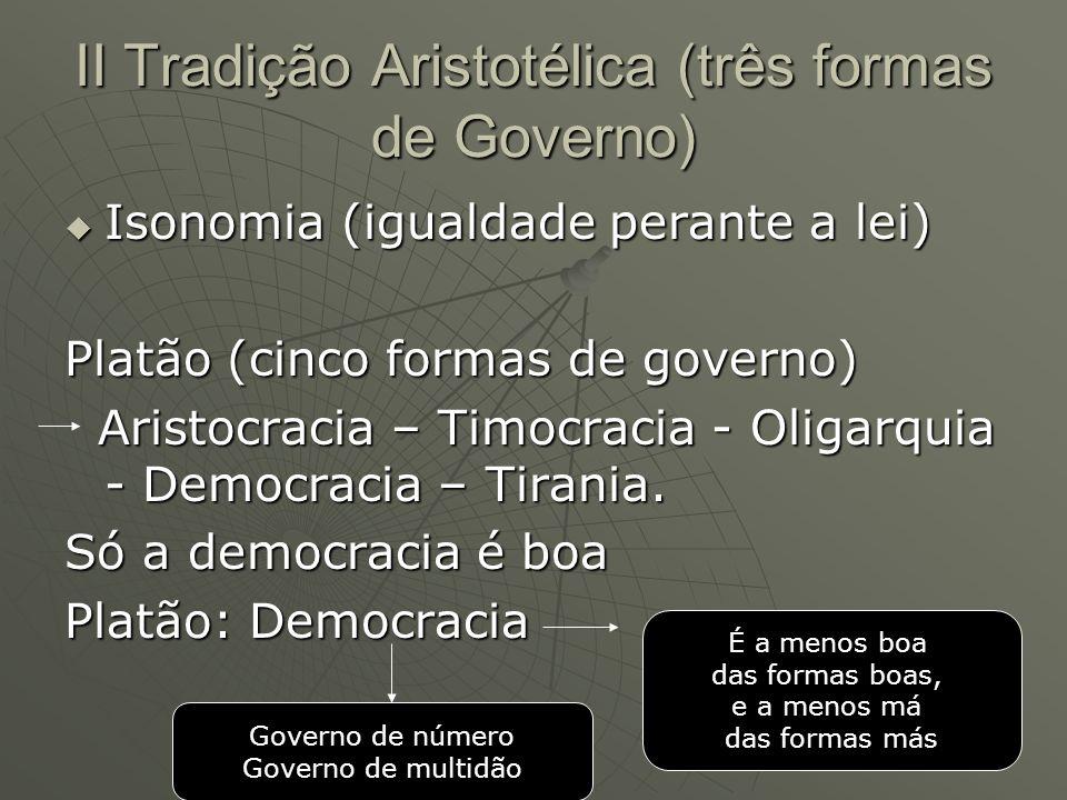 II Tradição Aristotélica (três formas de Governo) Isonomia (igualdade perante a lei) Isonomia (igualdade perante a lei) Platão (cinco formas de govern