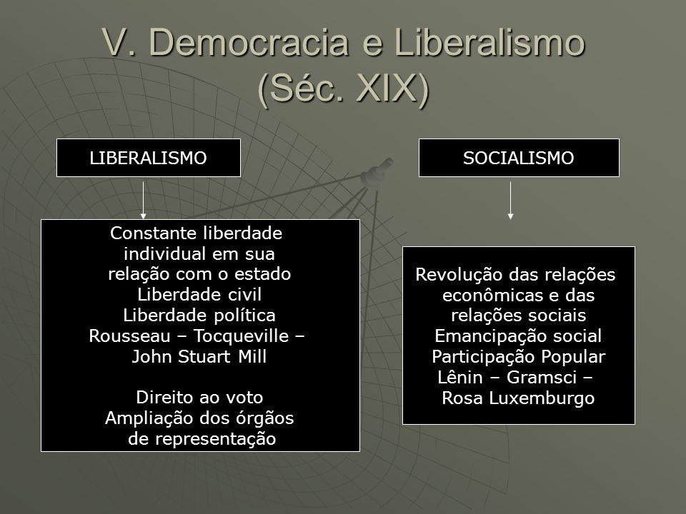 V. Democracia e Liberalismo (Séc. XIX) LIBERALISMOSOCIALISMO Constante liberdade individual em sua relação com o estado Liberdade civil Liberdade polí