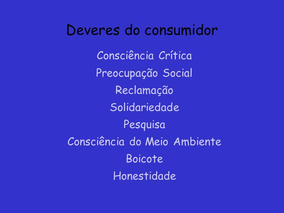 Deveres do consumidor Consciência Crítica Preocupação Social Reclamação Solidariedade Pesquisa Consciência do Meio Ambiente Boicote Honestidade