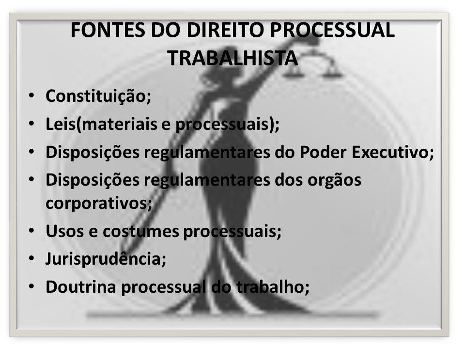 FONTES DO DIREITO PROCESSUAL TRABALHISTA Constituição; Leis(materiais e processuais); Disposições regulamentares do Poder Executivo; Disposições regul