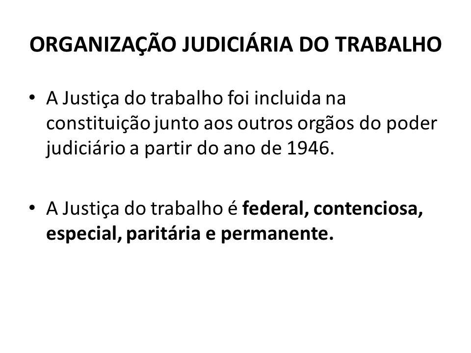 ORGANIZAÇÃO JUDICIÁRIA DO TRABALHO A Justiça do trabalho foi incluida na constituição junto aos outros orgãos do poder judiciário a partir do ano de 1