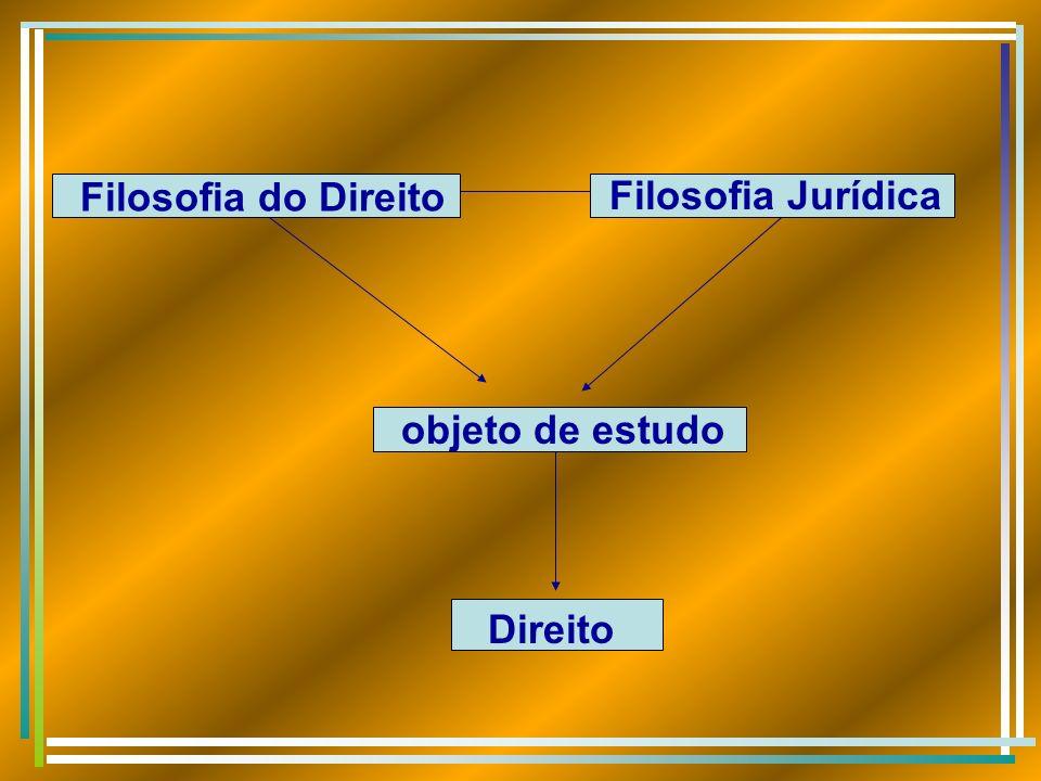 Teoria do conhecimento como é chamada a filosofia, ou gnosiologia.