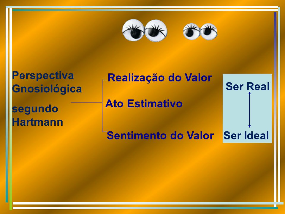 Perspectiva Ontológica segundo Hartmann Valor Realizado Dever Fazer Dever ser Atual Dever ser Ideal Valor em Si Ser Real Ser Ideal