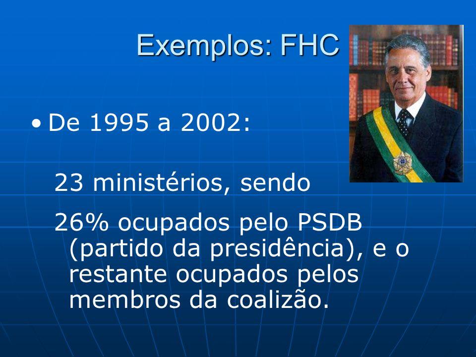 Exemplos: FHC De 1995 a 2002: 23 ministérios, sendo 26% ocupados pelo PSDB (partido da presidência), e o restante ocupados pelos membros da coalizão.