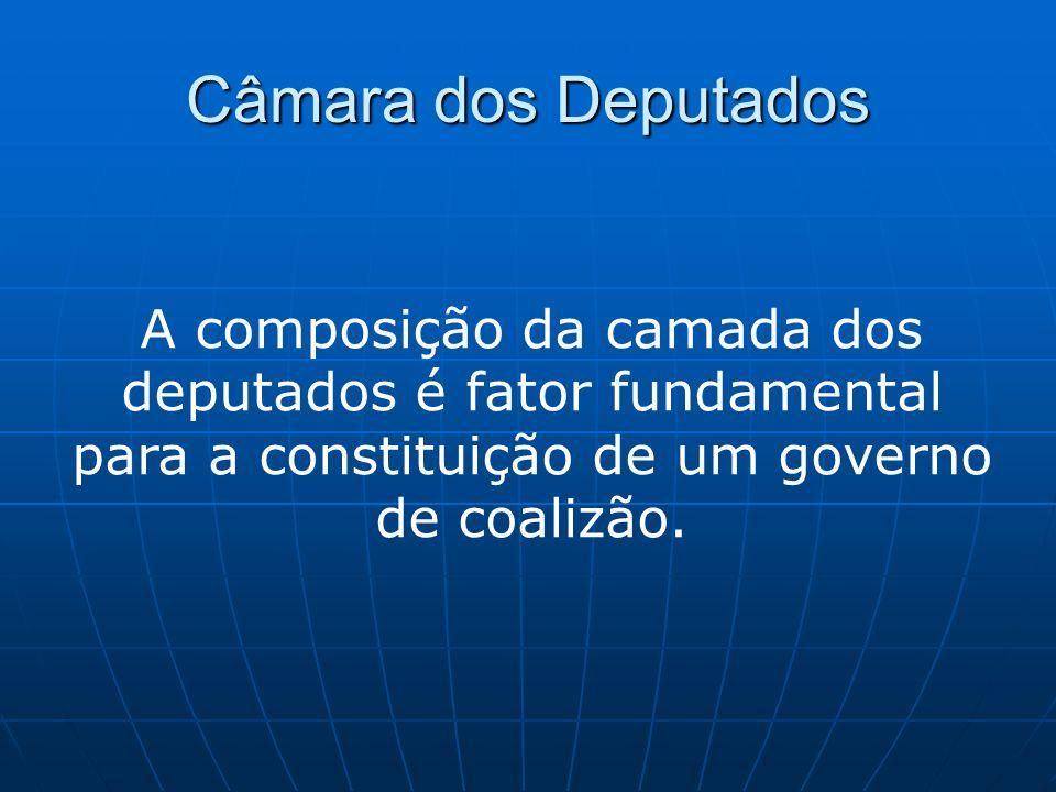 A composição da camada dos deputados é fator fundamental para a constituição de um governo de coalizão.