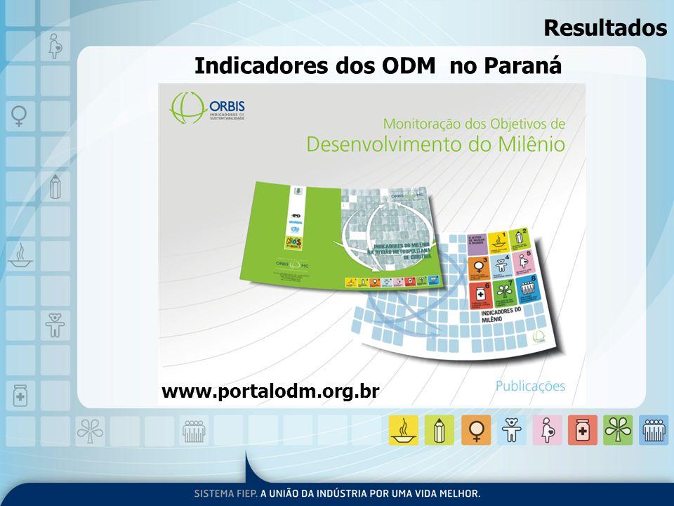 Resultados Indicadores dos ODM no Paraná www.portalodm.org.br