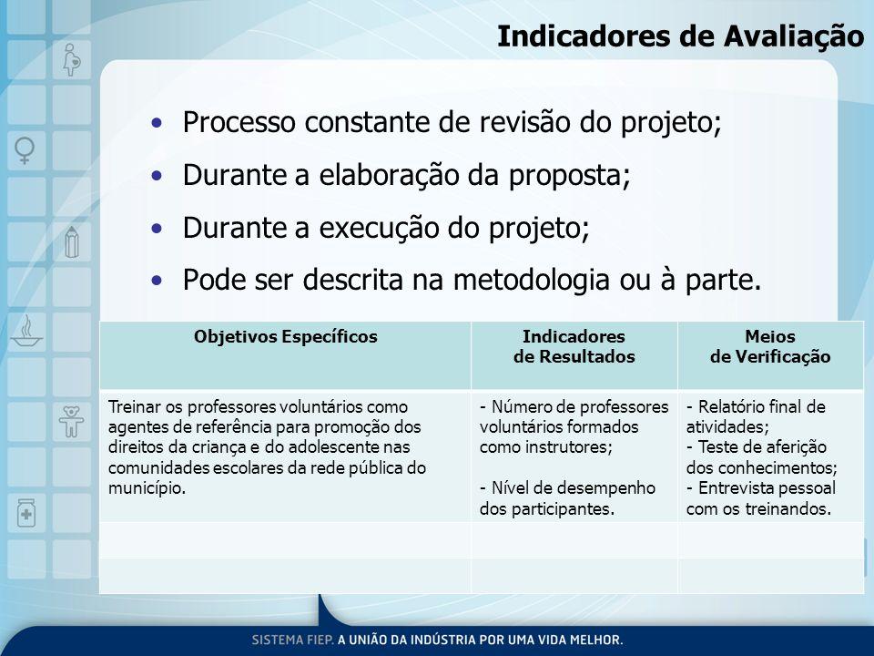 Indicadores de Avaliação Processo constante de revisão do projeto; Durante a elaboração da proposta; Durante a execução do projeto; Pode ser descrita