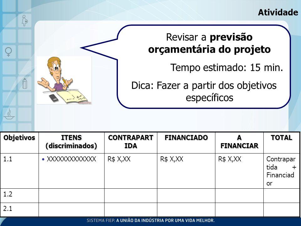Atividade Revisar a previsão orçamentária do projeto Tempo estimado: 15 min. Dica: Fazer a partir dos objetivos específicosObjetivos ITENS (discrimina