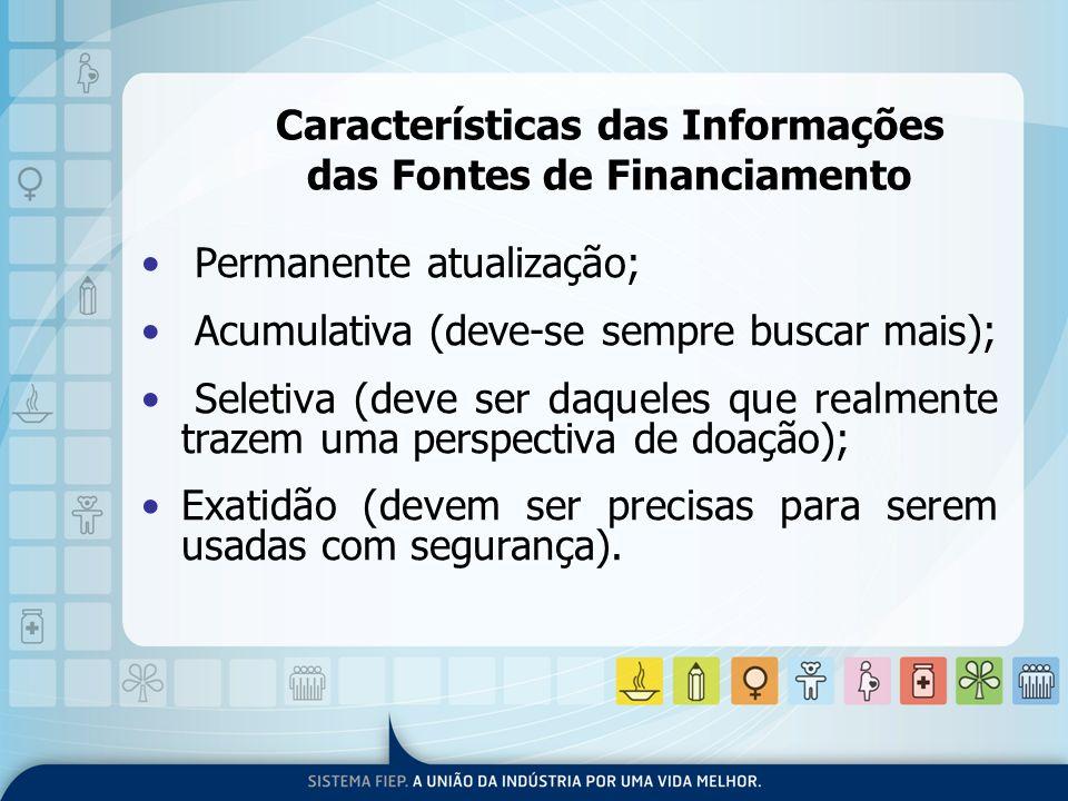 Características das Informações das Fontes de Financiamento Permanente atualização; Acumulativa (deve-se sempre buscar mais); Seletiva (deve ser daque