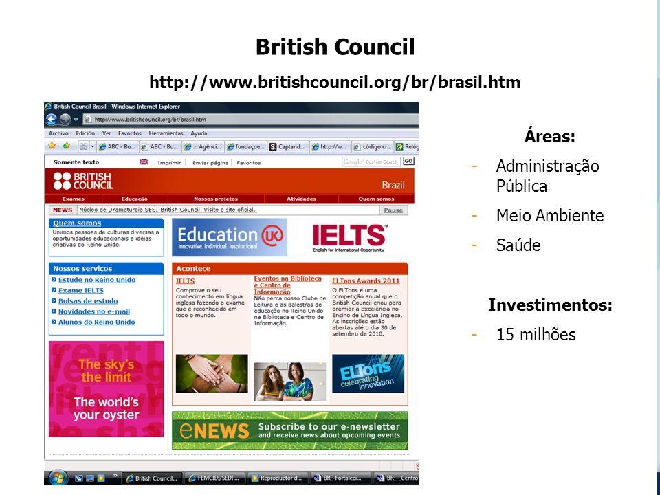 British Council http://www.britishcouncil.org/br/brasil.htm Áreas: -Administração Pública -Meio Ambiente -Saúde Investimentos: -15 milhões