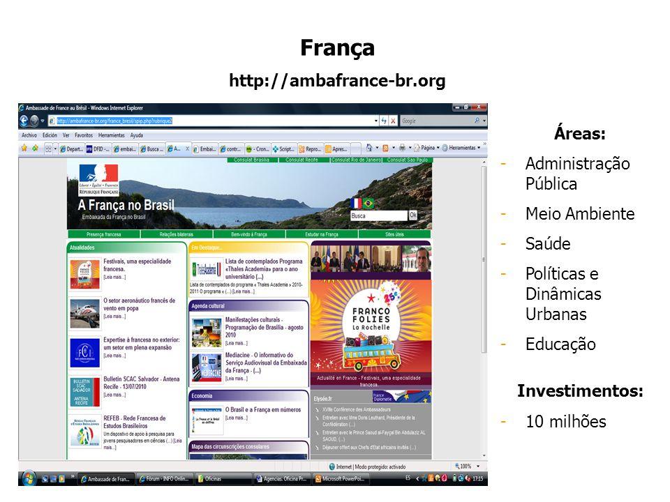 França http://ambafrance-br.org Áreas: -Administração Pública -Meio Ambiente -Saúde -Políticas e Dinâmicas Urbanas -Educação Investimentos: -10 milhõe