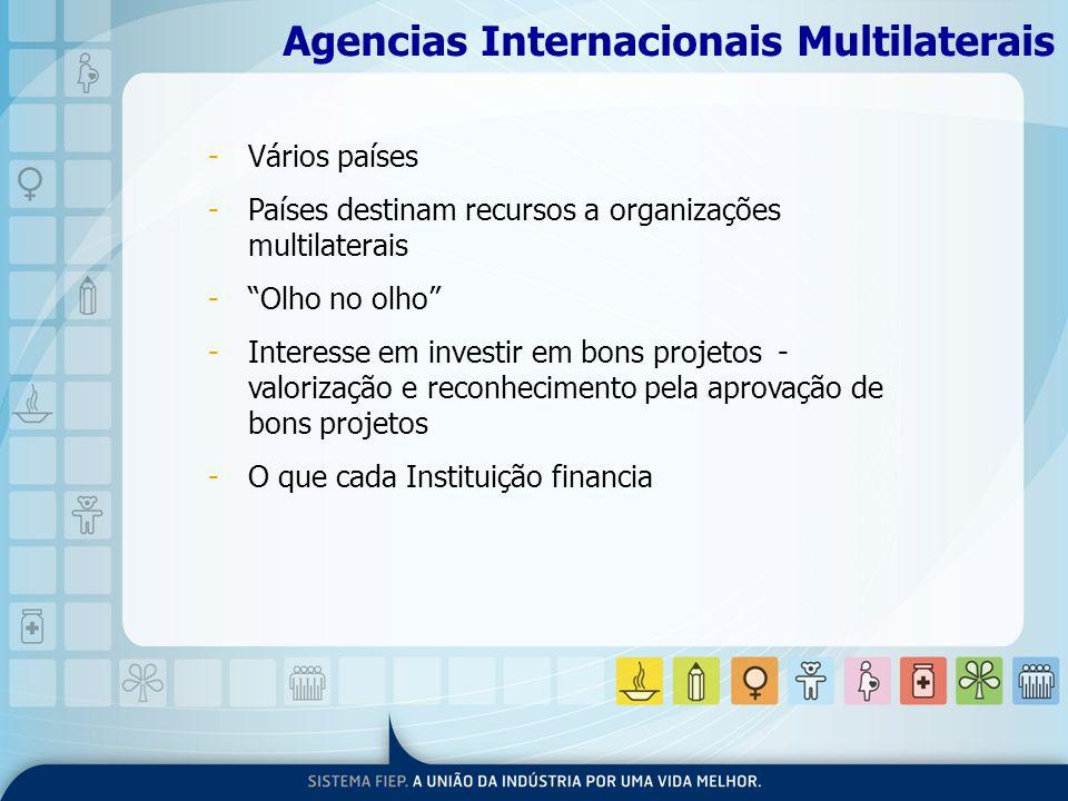 Agencias Internacionais Multilaterais -Vários países -Países destinam recursos a organizações multilaterais -Olho no olho -Interesse em investir em bo