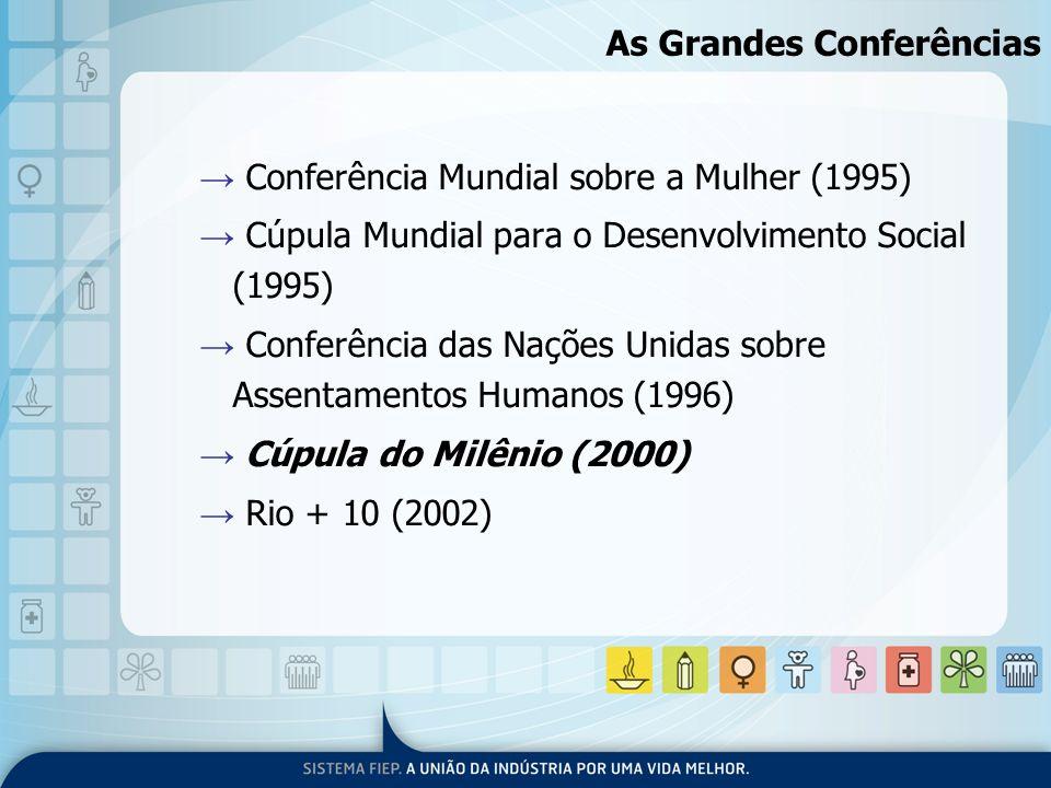 As Grandes Conferências Conferência Mundial sobre a Mulher (1995) Cúpula Mundial para o Desenvolvimento Social (1995) Conferência das Nações Unidas so