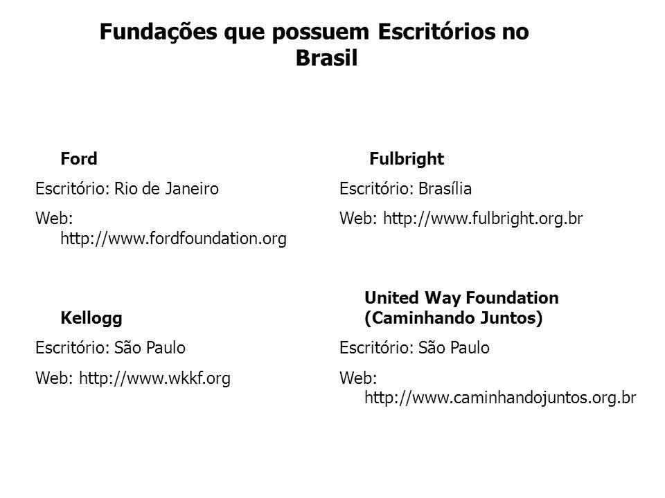 Ford Escritório: Rio de Janeiro Web: http://www.fordfoundation.org Kellogg Escritório: São Paulo Web: http://www.wkkf.org Fundações que possuem Escrit