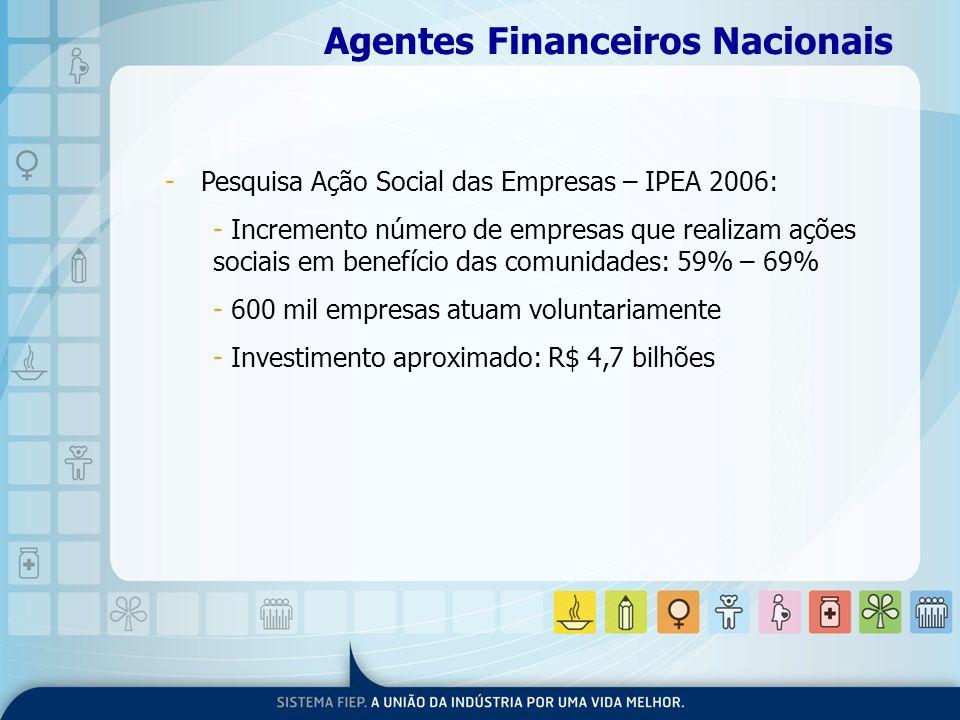 Agentes Financeiros Nacionais -Pesquisa Ação Social das Empresas – IPEA 2006: - Incremento número de empresas que realizam ações sociais em benefício