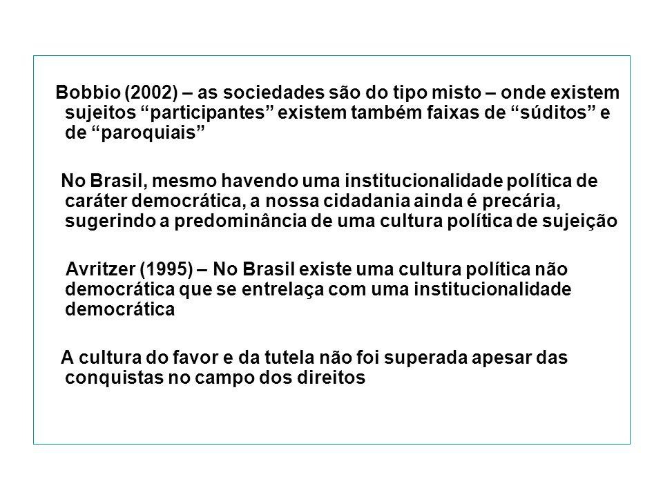 Bobbio (2002) – as sociedades são do tipo misto – onde existem sujeitos participantes existem também faixas de súditos e de paroquiais No Brasil, mesmo havendo uma institucionalidade política de caráter democrática, a nossa cidadania ainda é precária, sugerindo a predominância de uma cultura política de sujeição Avritzer (1995) – No Brasil existe uma cultura política não democrática que se entrelaça com uma institucionalidade democrática A cultura do favor e da tutela não foi superada apesar das conquistas no campo dos direitos