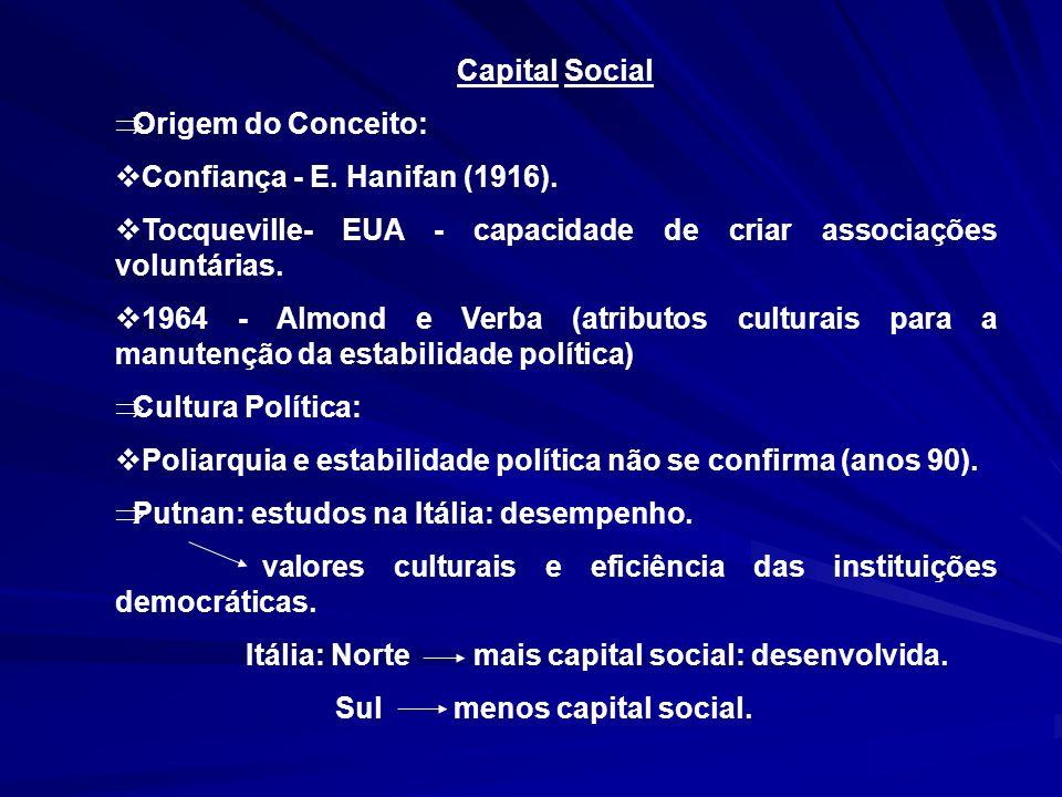 Capital Social Origem do Conceito: Confiança - E. Hanifan (1916). Tocqueville- EUA - capacidade de criar associações voluntárias. 1964 - Almond e Verb
