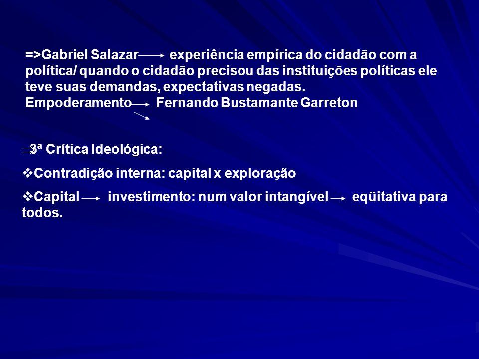 3ª Crítica Ideológica: Contradição interna: capital x exploração Capital investimento: num valor intangível eqüitativa para todos.