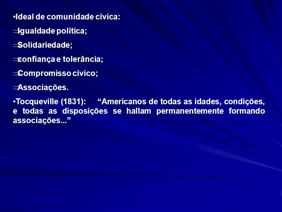 Ideal de comunidade cívica: Igualdade política; Solidariedade; confiança e tolerância; Compromisso cívico; Associações. Tocqueville (1831): Americanos