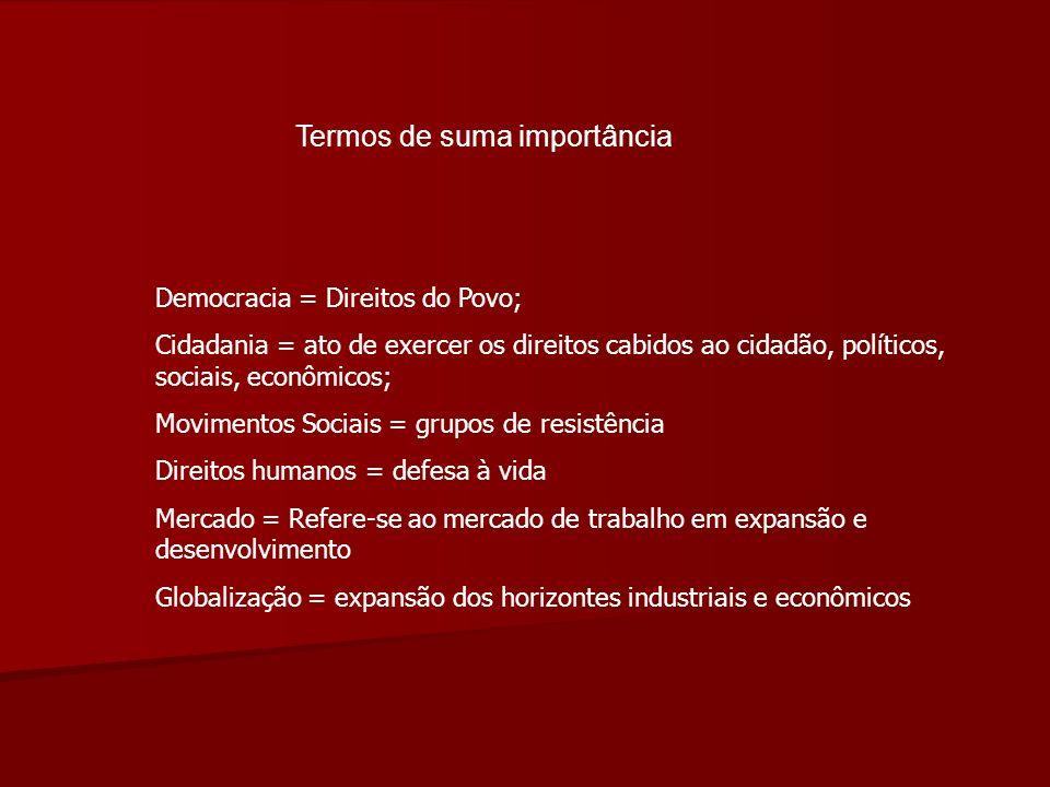 Termos de suma importância Democracia = Direitos do Povo; Cidadania = ato de exercer os direitos cabidos ao cidadão, políticos, sociais, econômicos; M