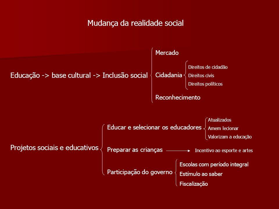 Educação -> base cultural -> Inclusão social Mudança da realidade social Mercado Cidadania Reconhecimento Direitos de cidadão Direitos civis Direitos
