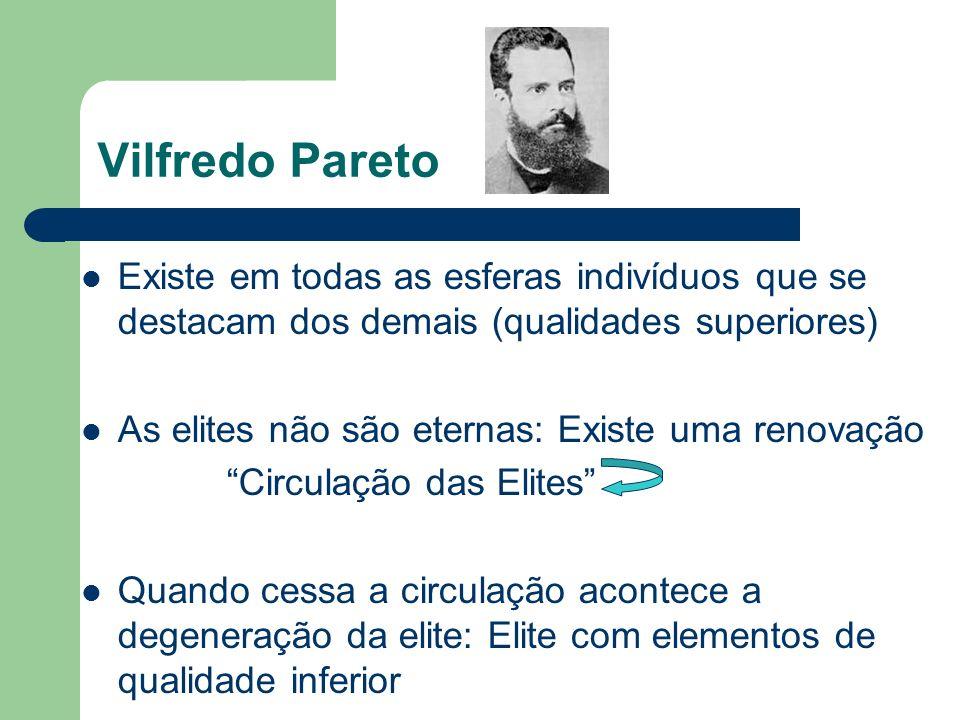 Vilfredo Pareto Existe em todas as esferas indivíduos que se destacam dos demais (qualidades superiores) As elites não são eternas: Existe uma renovaç