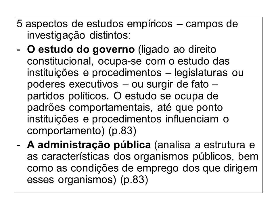 5 aspectos de estudos empíricos – campos de investigação distintos: -O estudo do governo (ligado ao direito constitucional, ocupa-se com o estudo das instituições e procedimentos – legislaturas ou poderes executivos – ou surgir de fato – partidos políticos.