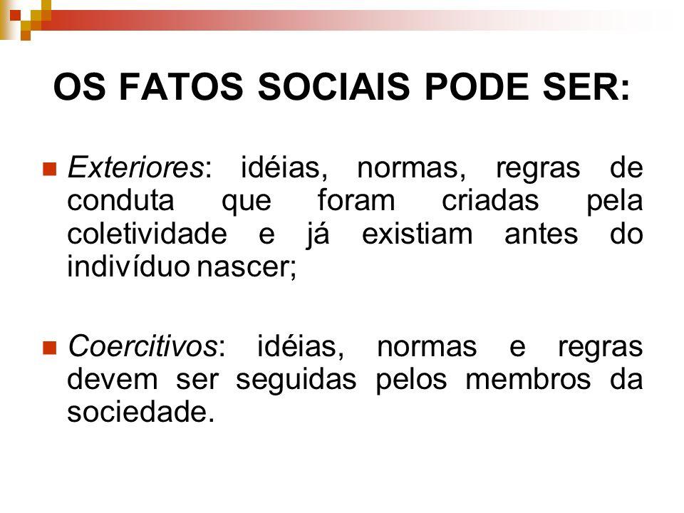 OS FATOS SOCIAIS PODE SER: Exteriores: idéias, normas, regras de conduta que foram criadas pela coletividade e já existiam antes do indivíduo nascer;