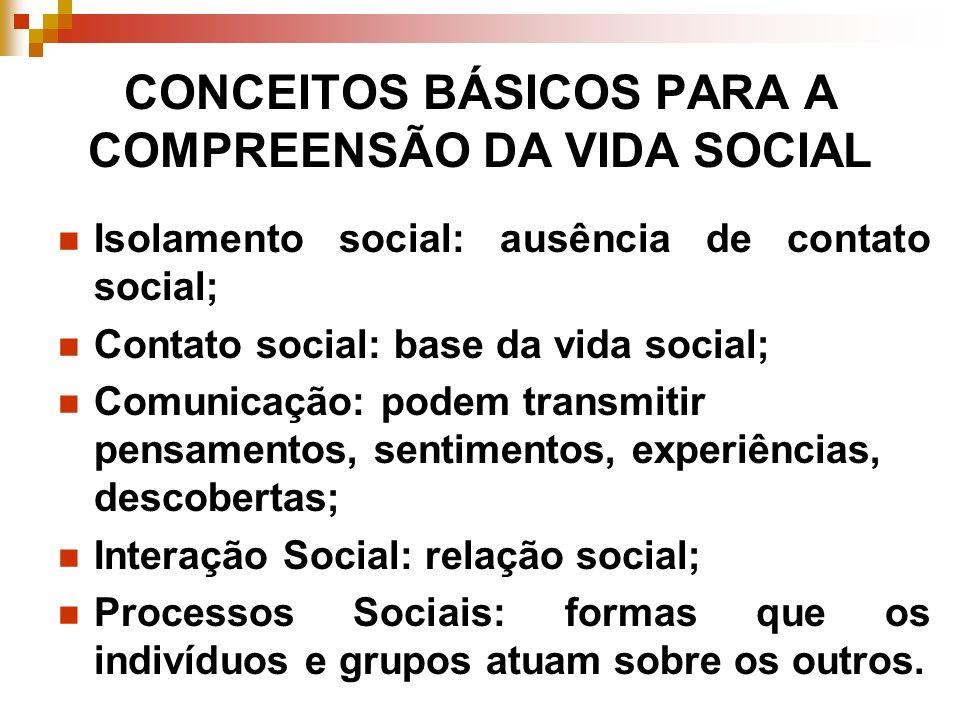 CONCEITOS BÁSICOS PARA A COMPREENSÃO DA VIDA SOCIAL Isolamento social: ausência de contato social; Contato social: base da vida social; Comunicação: p