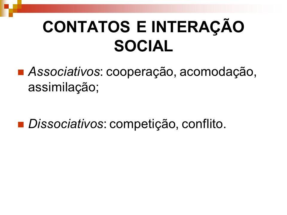 CONTATOS E INTERAÇÃO SOCIAL Associativos: cooperação, acomodação, assimilação; Dissociativos: competição, conflito.