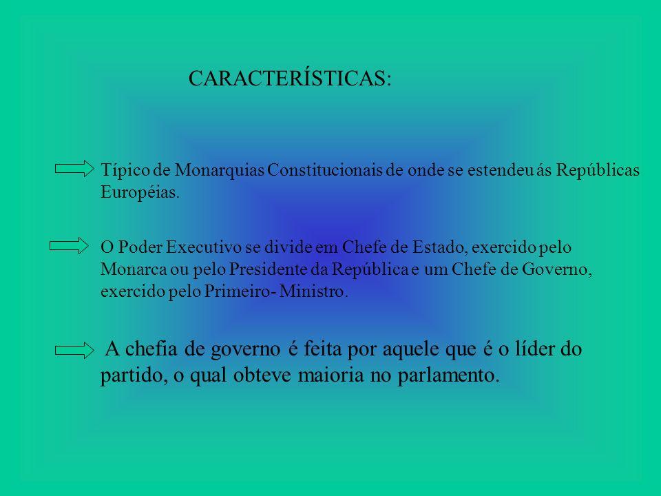 CARACTERÍSTICAS: Típico de Monarquias Constitucionais de onde se estendeu ás Repúblicas Européias.