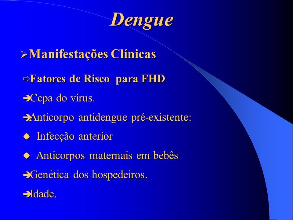 Dengue Fatores de Risco para FHD Fatores de Risco para FHD Cepa do vírus. Cepa do vírus. Anticorpo antidengue pré-existente: Anticorpo antidengue pré-