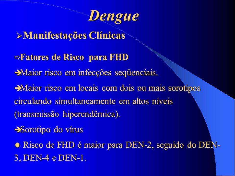 Dengue Fatores de Risco para FHD Fatores de Risco para FHD Maior risco em infecções seqüenciais. Maior risco em infecções seqüenciais. Maior risco em
