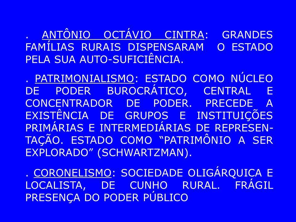 CARTORIALISMO: EXPANSÃO DO ESTADO PARA ATENDER INTERESSES PRIVADOS, CLIENTELAS..