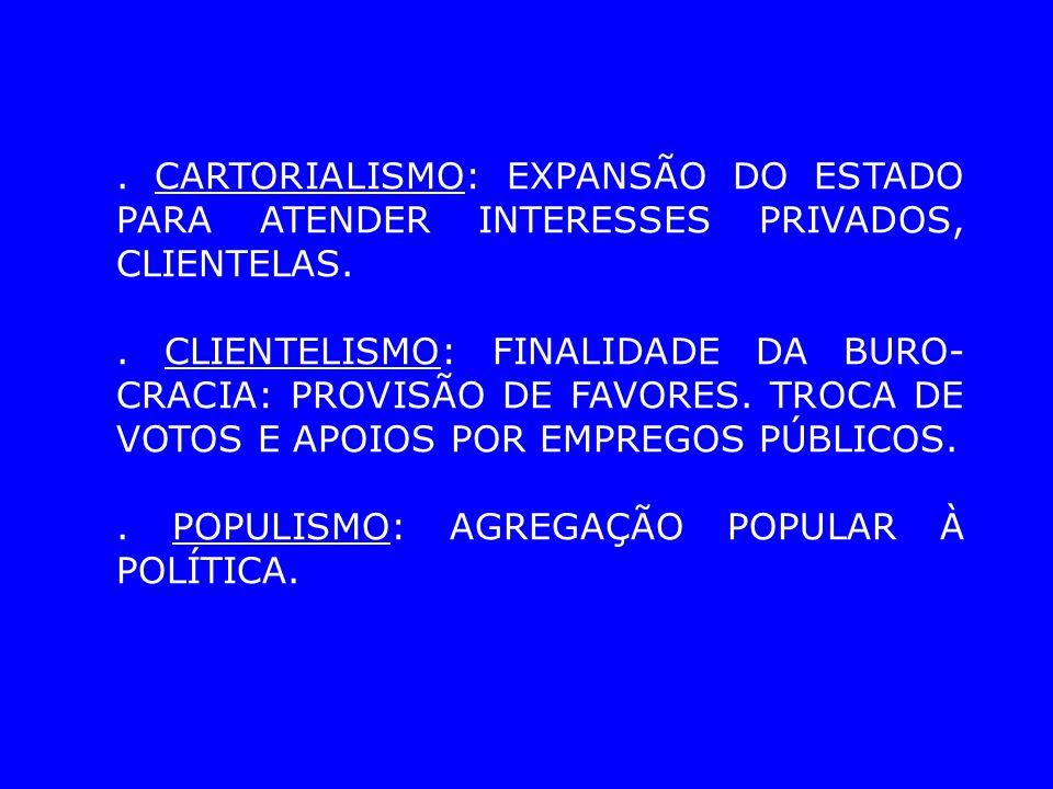 INSTITUIÇÕES POLÍTICAS BRASILEIRAS.O FEDERALISMO.