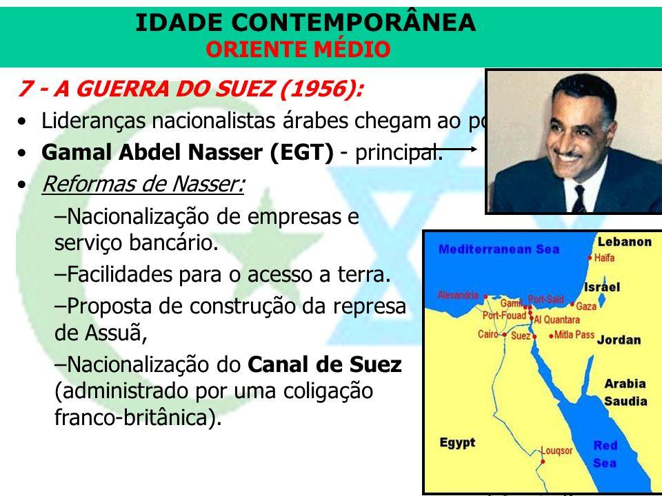 IDADE CONTEMPORÂNEA Prof.