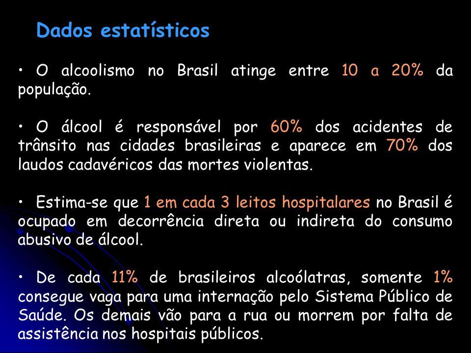Dados estatísticos O alcoolismo no Brasil atinge entre 10 a 20% da população. O álcool é responsável por 60% dos acidentes de trânsito nas cidades bra