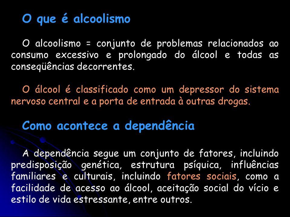 O que é alcoolismo O alcoolismo = conjunto de problemas relacionados ao consumo excessivo e prolongado do álcool e todas as conseqüências decorrentes.