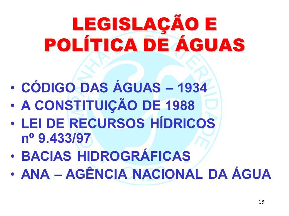 15 LEGISLAÇÃO E POLÍTICA DE ÁGUAS CÓDIGO DAS ÁGUAS – 1934 A CONSTITUIÇÃO DE 1988 LEI DE RECURSOS HÍDRICOS nº 9.433/97 BACIAS HIDROGRÁFICAS ANA – AGÊNC