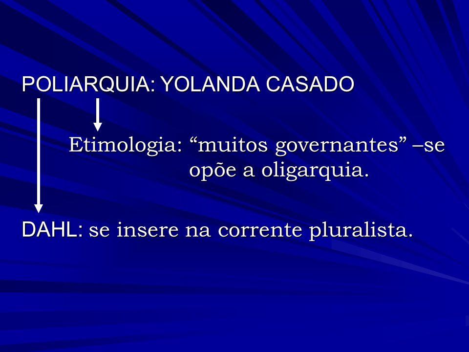 POLIARQUIA: YOLANDA CASADO Etimologia: muitos governantes –se opõe a oligarquia. Etimologia: muitos governantes –se opõe a oligarquia. DAHL: se insere