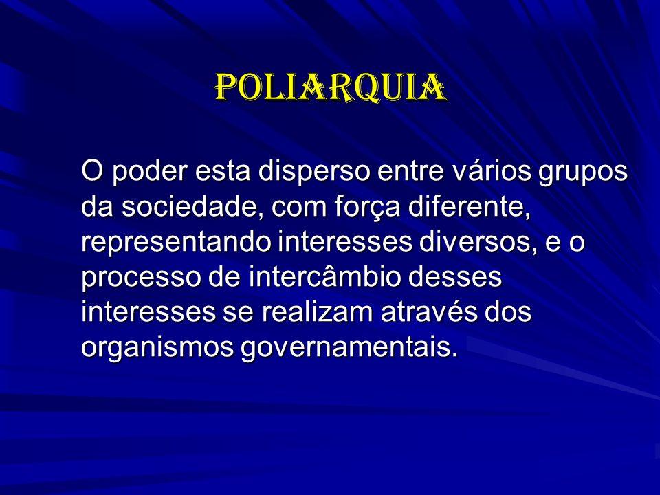 POLIARQUIA O poder esta disperso entre vários grupos da sociedade, com força diferente, representando interesses diversos, e o processo de intercâmbio desses interesses se realizam através dos organismos governamentais.