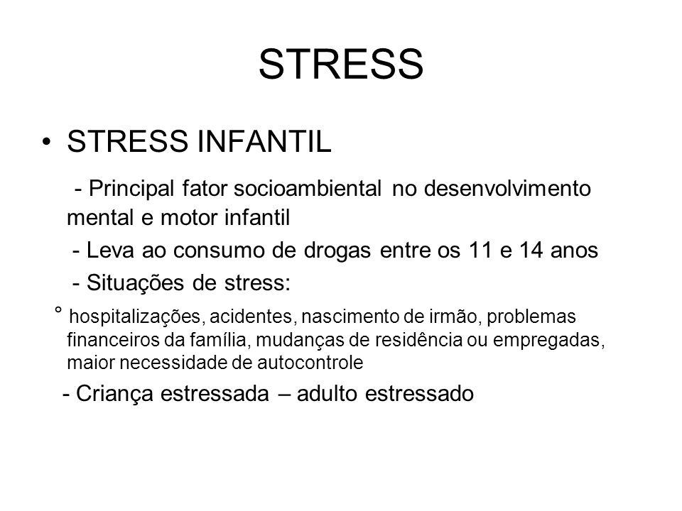 STRESS STRESS INFANTIL - Principal fator socioambiental no desenvolvimento mental e motor infantil - Leva ao consumo de drogas entre os 11 e 14 anos -