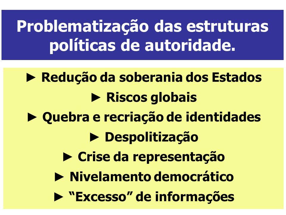 Problematização das estruturas políticas de autoridade. Redução da soberania dos Estados Riscos globais Quebra e recriação de identidades Despolitizaç