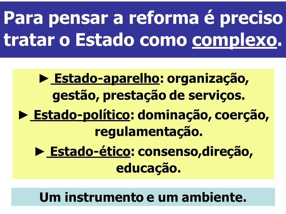 Para pensar a reforma é preciso tratar o Estado como complexo. Estado-aparelho: organização, gestão, prestação de serviços. Estado-político: dominação