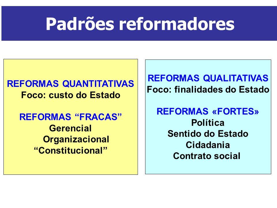 Padrões reformadores REFORMAS QUANTITATIVAS Foco: custo do Estado REFORMAS FRACAS Gerencial Organizacional Constitucional REFORMAS QUALITATIVAS Foco: