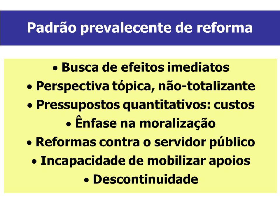 Padrão prevalecente de reforma Busca de efeitos imediatos Perspectiva tópica, não-totalizante Pressupostos quantitativos: custos Ênfase na moralização