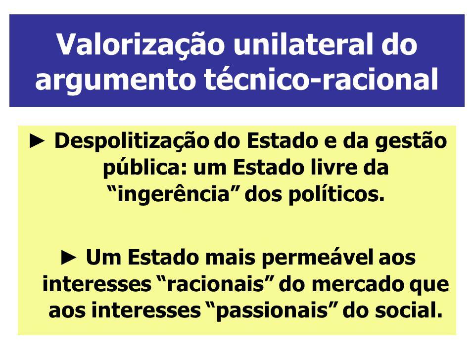 Valorização unilateral do argumento técnico-racional Despolitização do Estado e da gestão pública: um Estado livre da ingerência dos políticos. Um Est